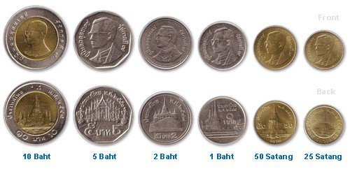 money coins thailand
