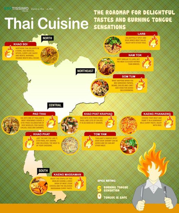 thai food map